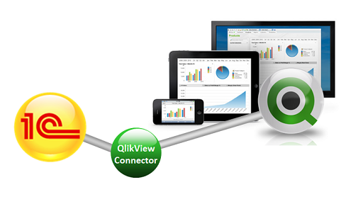 QlikView Connector for 1C